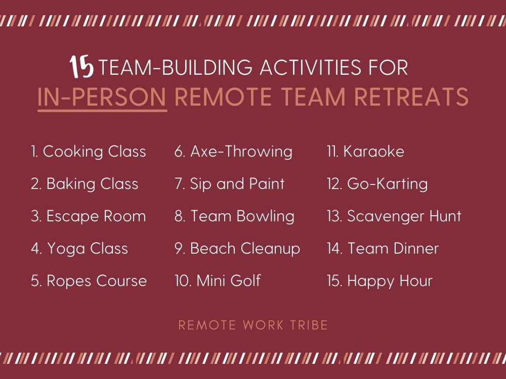 In-person team-building activities for team retreats