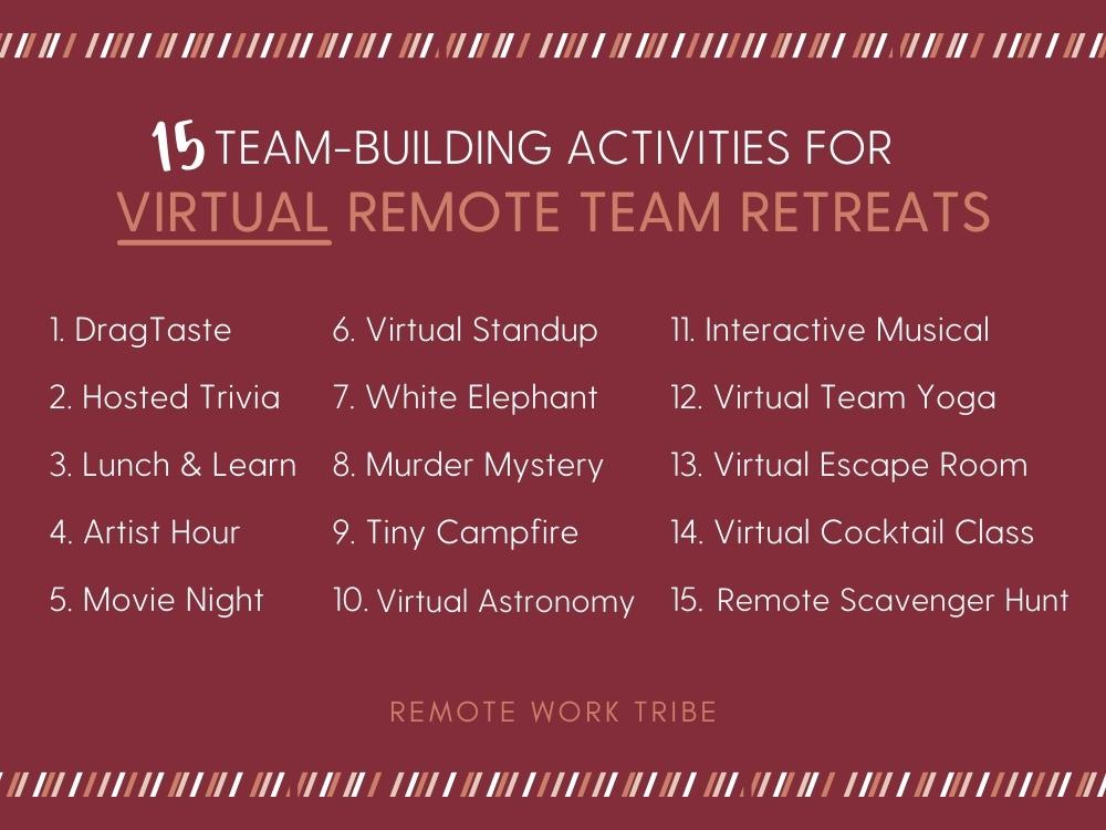 Virtual team-building activities for remote team retreats