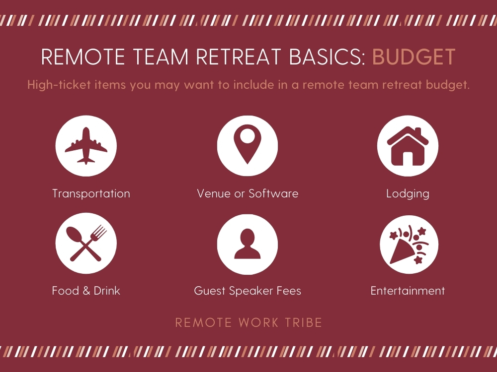 Remote team retreat basics six items you may include in a budget